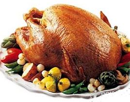 Мясо птицы - продукты содержащие много белка