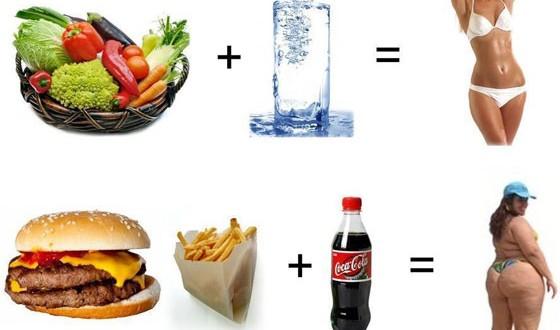 здоровое питание для похудения видео
