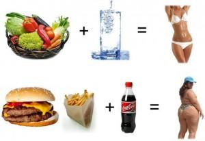 питание для похудения и рельефа для девушек