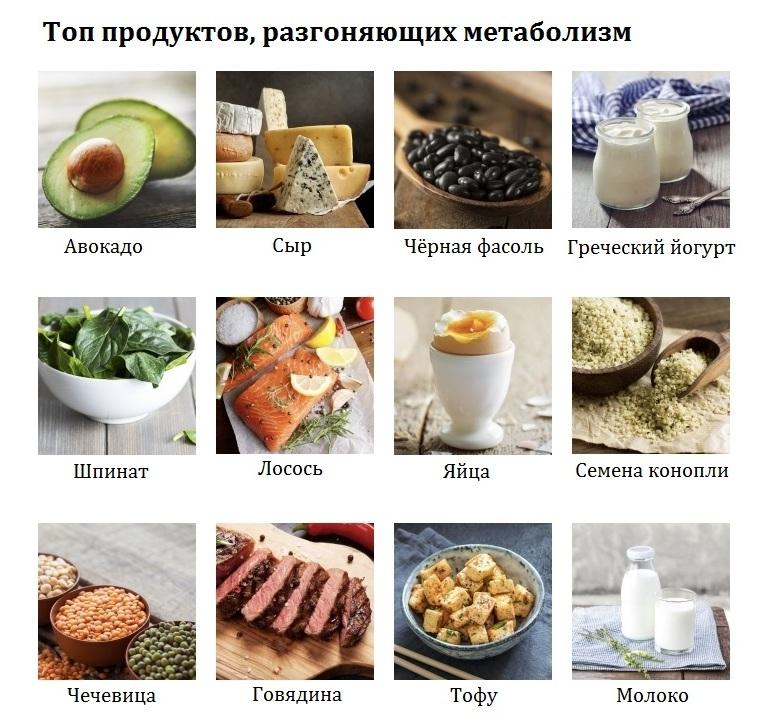Как ускорить метаболизм для похудения в домашних